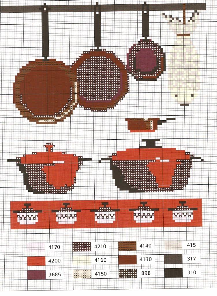 Cozinha Bules panelas e utensilios de cozinha BordadoPontoCruz com 21