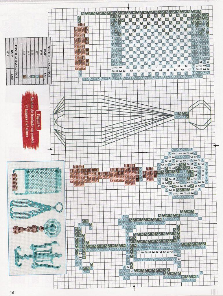 Cozinha Bules panelas e utensilios de cozinha BordadoPontoCruz com 22
