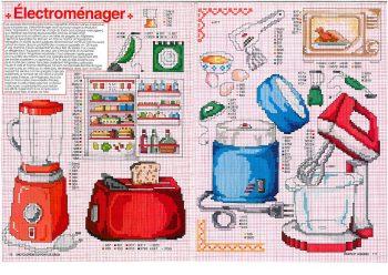 Cozinha Bules panelas e utensilios de cozinha BordadoPontoCruz com 25