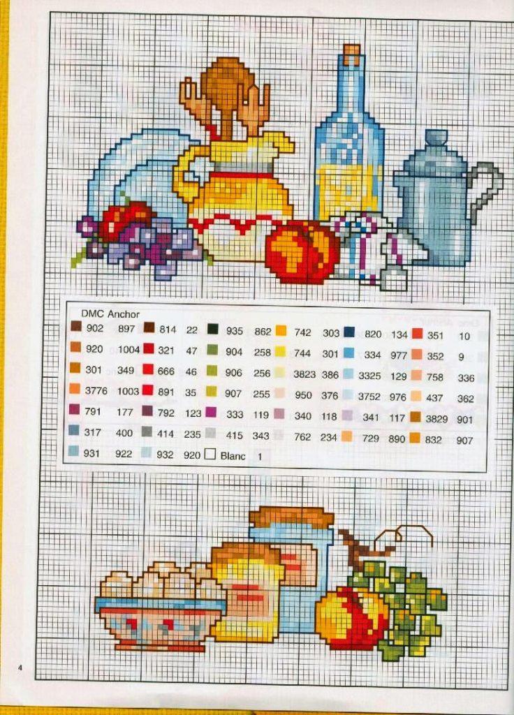 Cozinha Bules panelas e utensilios de cozinha BordadoPontoCruz com 31